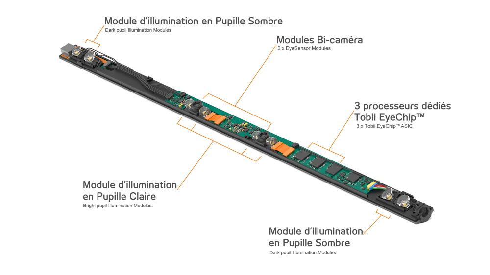 Tobii Pro Fusion component board