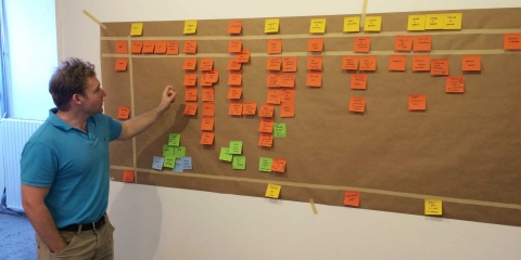 A person running a card sorting usability  test in front of a board.