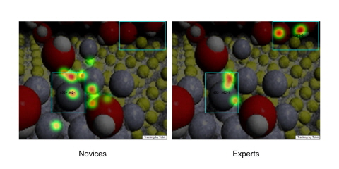 Chemistry molecule animation with eye tracking heat map