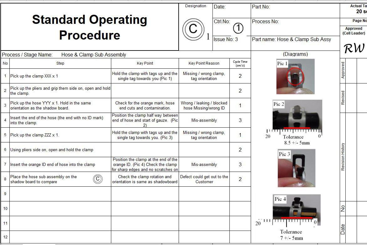 Russell Watkins from Sempai Standard Operating Procedure