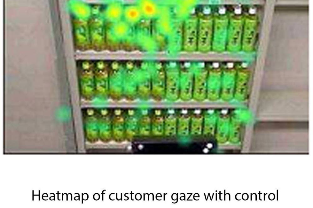 Heat map of customer gaze with control