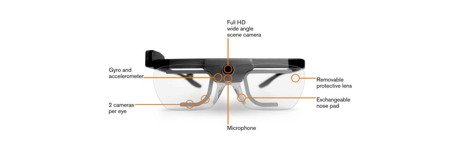 Tobii Pro Glasses 2 image tech specs