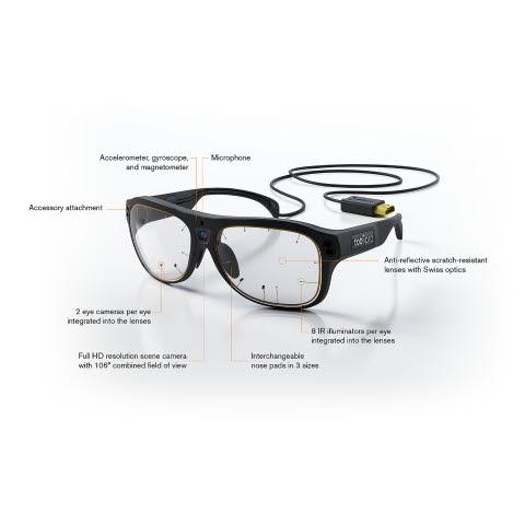 Tobii Pro Glasses 3 Components