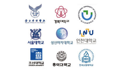 Some of Our Customers Korea
