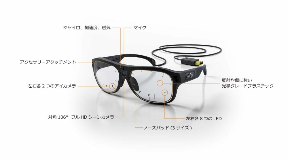 Tobii Pro Glasses3_names of components